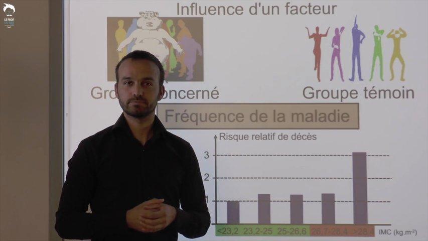 Etudes épidémiologiques et maladies multifactorielles