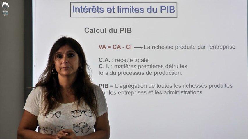 Intérêts et limites du PIB