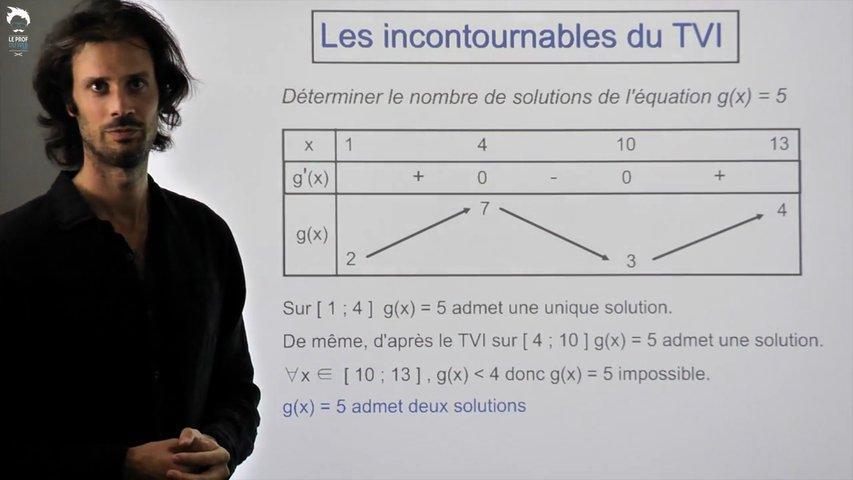 Exercice type sur le théorème des valeurs intermédiaires