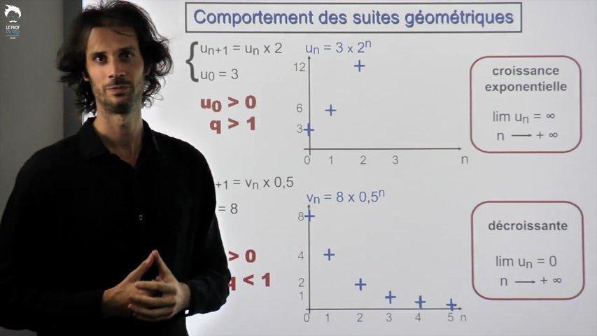 Comportement des suites arithmétiques et géométriques