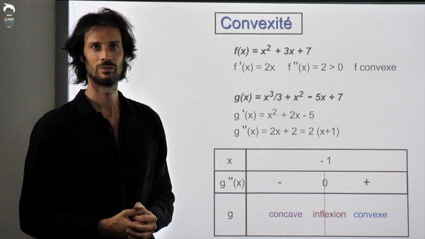La convexité