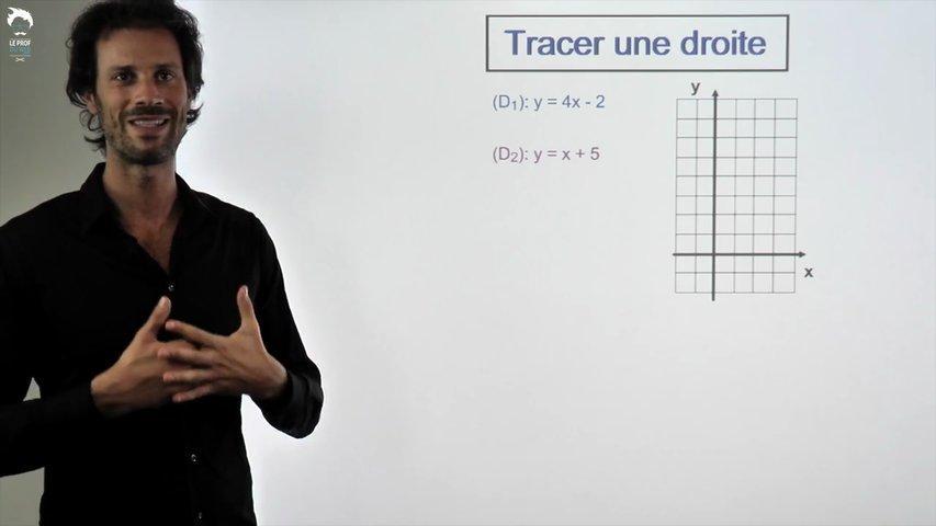 Comment tracer une droite sur un graphique ?