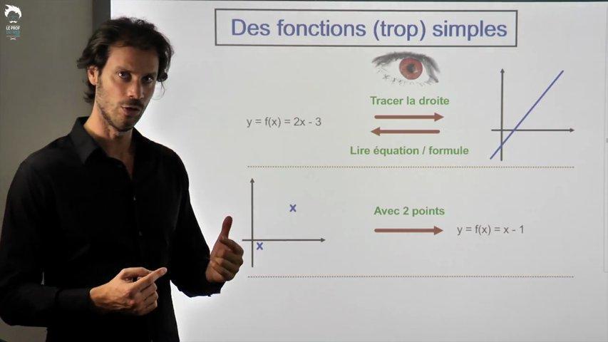 Ce qu'il faut savoir faire avec les fonctions affines
