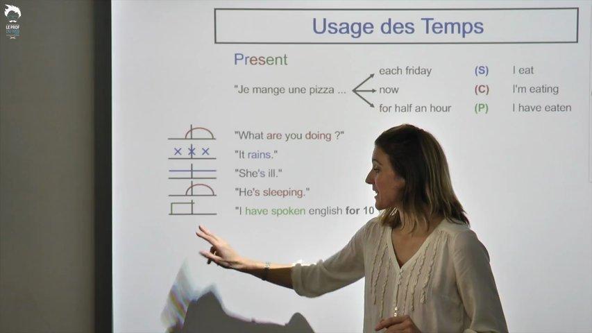 Les trois formes du présent en anglais