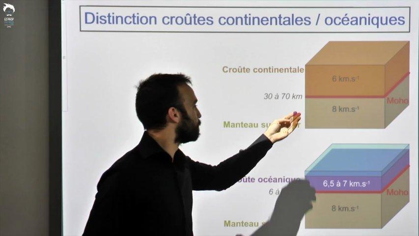 Etudes sismiques : connaissance de la lithosphère