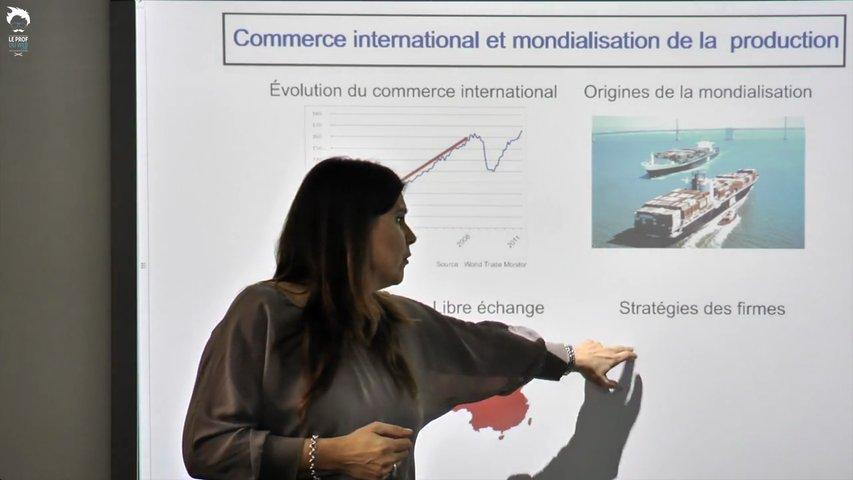Commerce international et mondialisation de la production