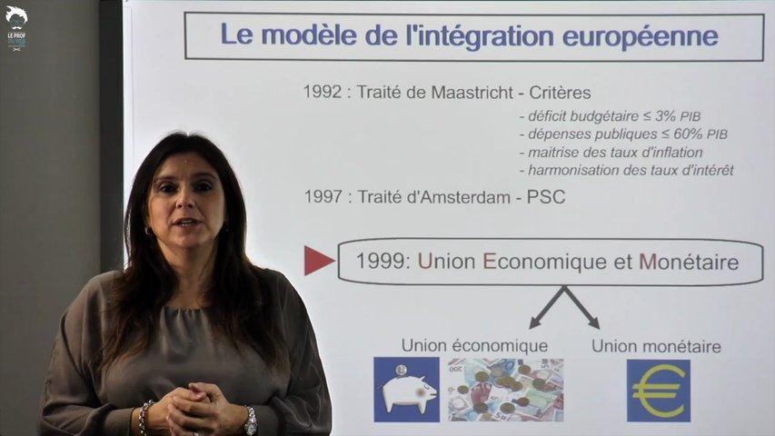 Le modèle de l'intégration européenne