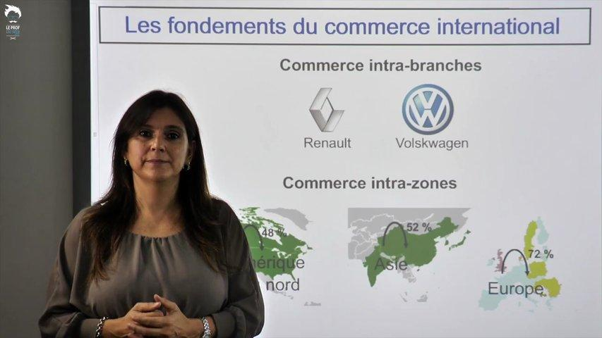 Evolution du commerce international