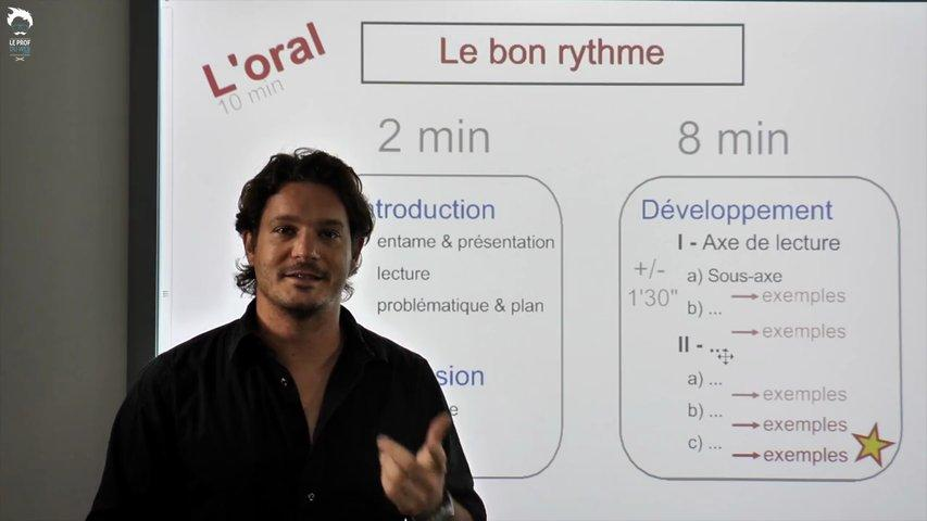 Réussir son Oral du BAC de Français