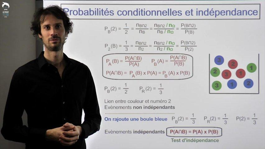 Probabilité conditionnelle et indépendance: Formules