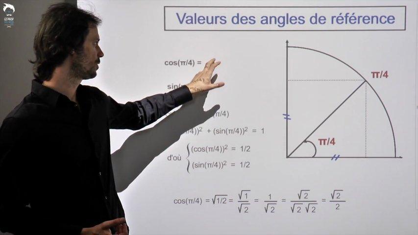 TRIGONOMETRIE : VALEURS DES ANGLES DE RÉFÉRENCE