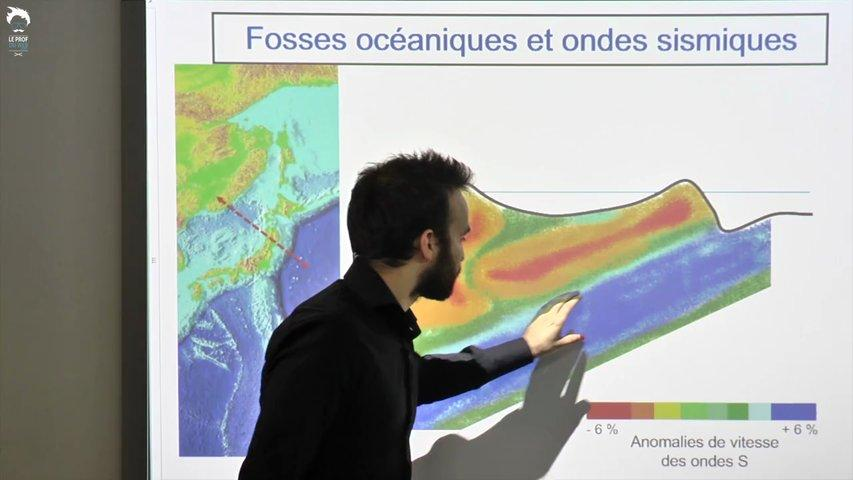 La lithosphère et l'asthénosphère