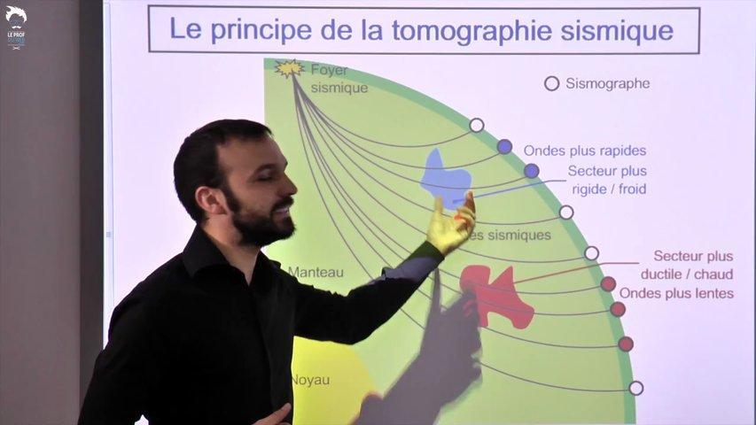 Evolution du modèle : le fonctionnement de la lithosphère océanique