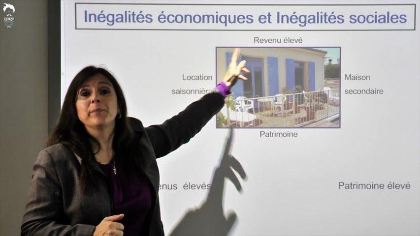 Inégalités sociales, inégalités économiques