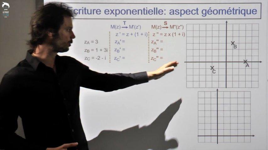 La traduction géométrique de l'écriture exponentielle