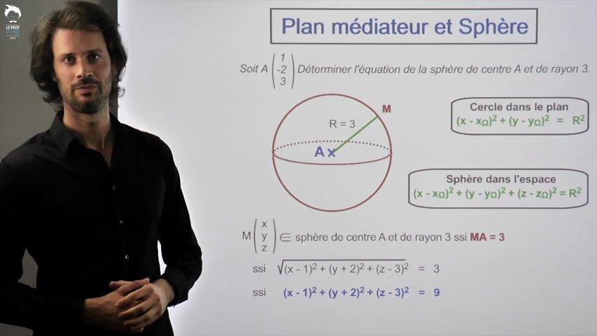 Plan médiateur et sphère