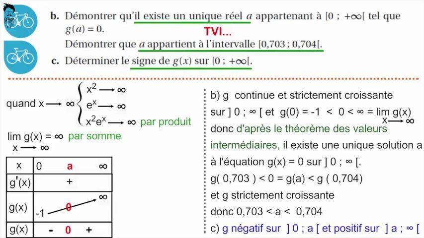 Sujet de Bac : étude de fonction classique