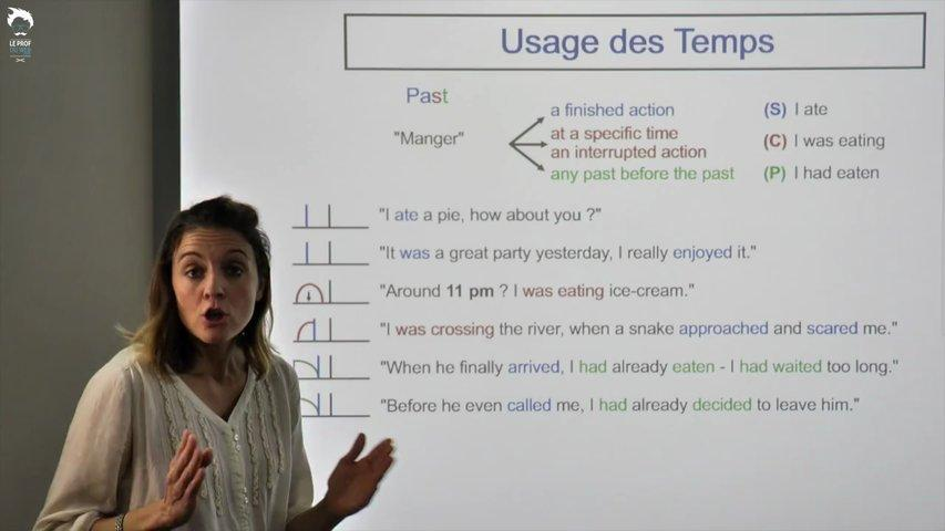 Maîtriser les formes du passé en anglais