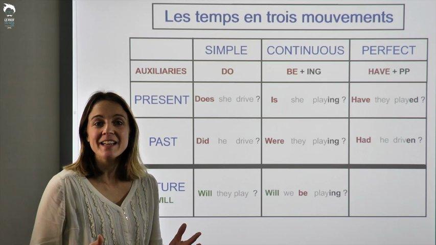 Comprendre les temps en anglais
