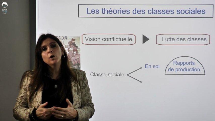Théorie des classes sociales
