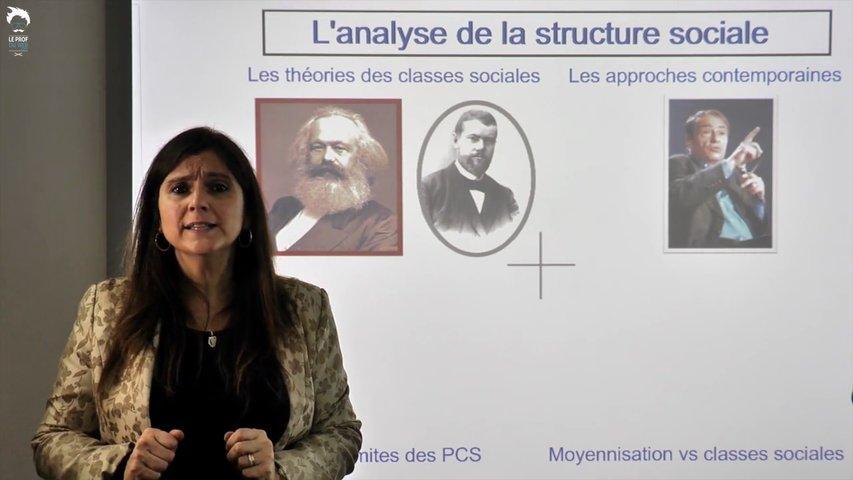L'analyse de la structure sociale