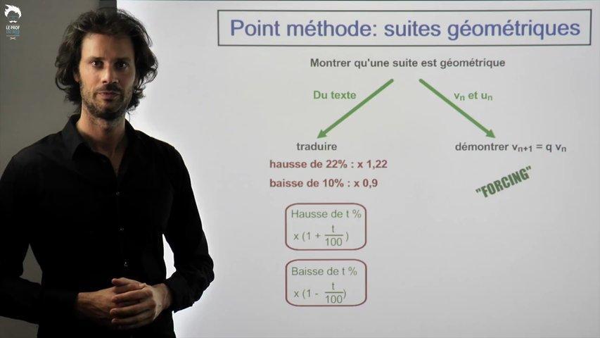 Point méthode : suites géométriques
