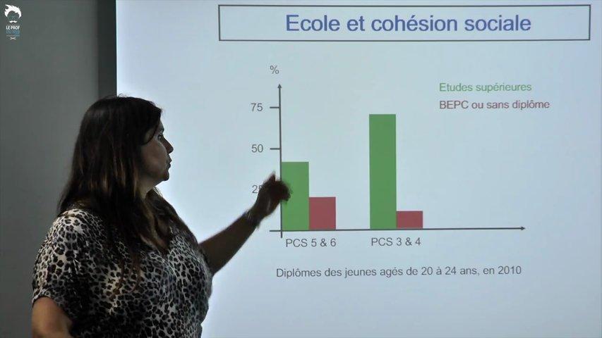 Ecole et cohésion sociale