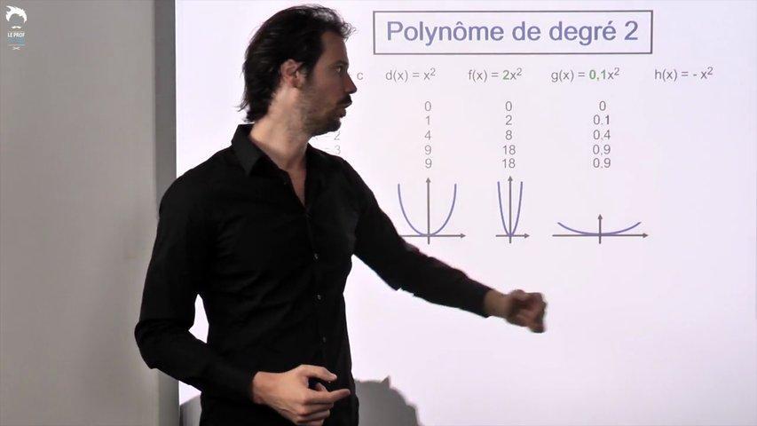 Polynômes de degré 2