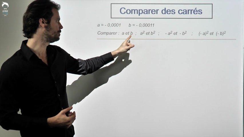 Comparer des carrés