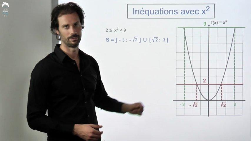 Inéquation avec x²