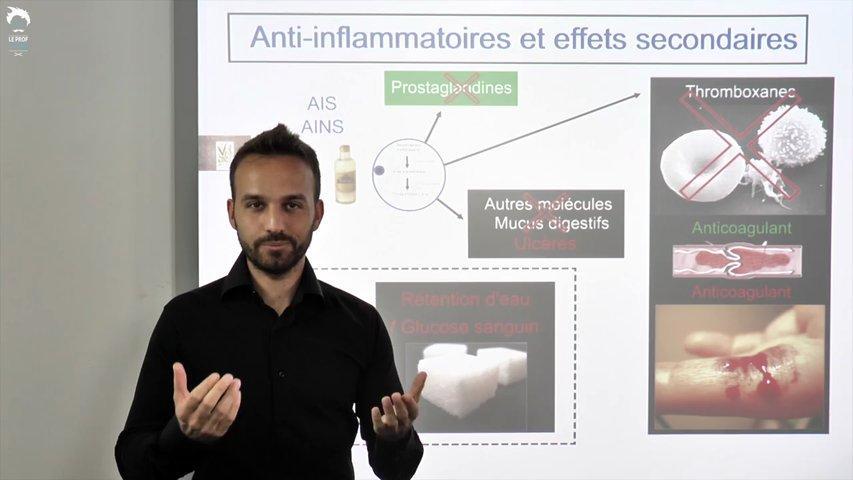 Fonctionnement des anti-inflammatoires et effets secondaires