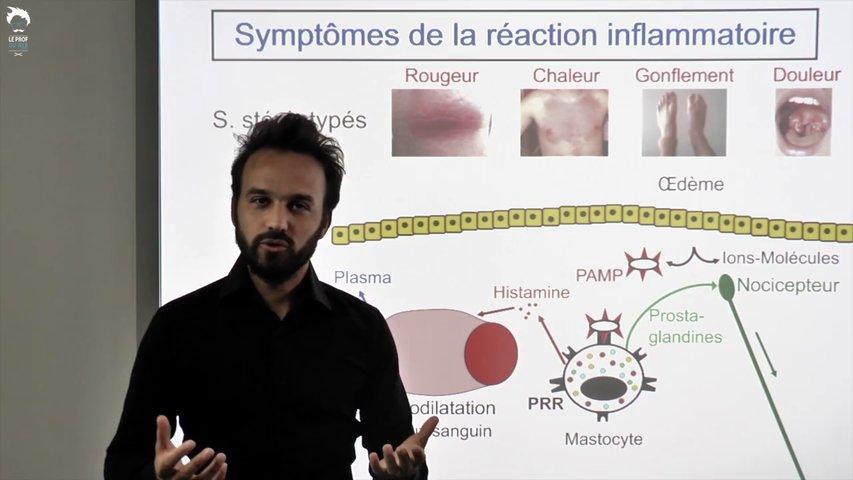 Symptômes de la réaction inflammatoire