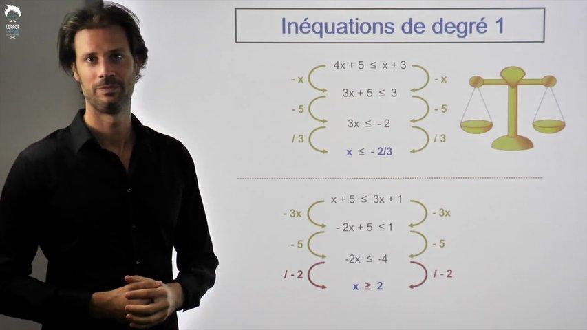 La résolution d'inéquations de degré 1