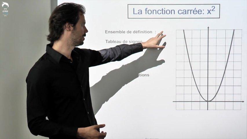 La fonction carrée