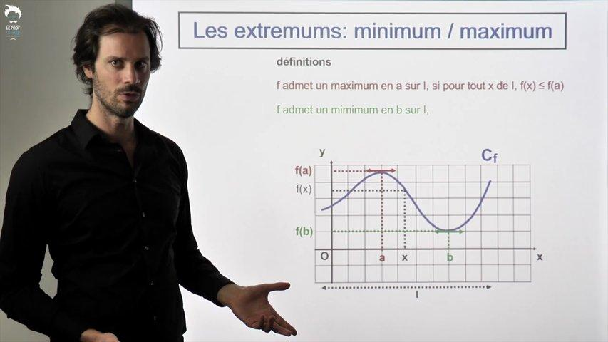 Les extremums: minimum / maximum