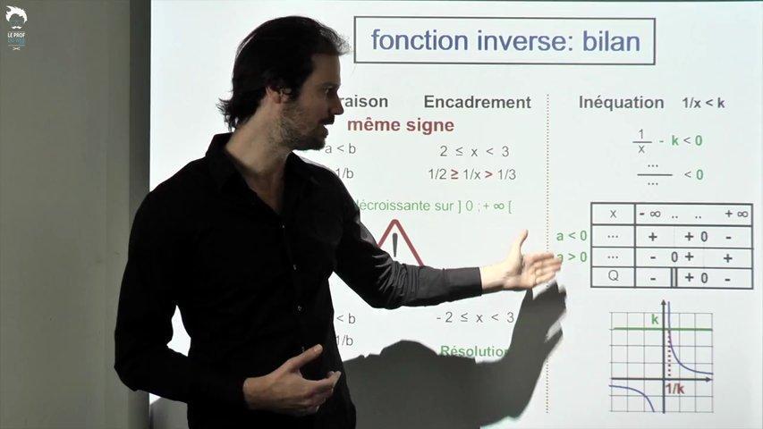 Fonction inverse: bilan