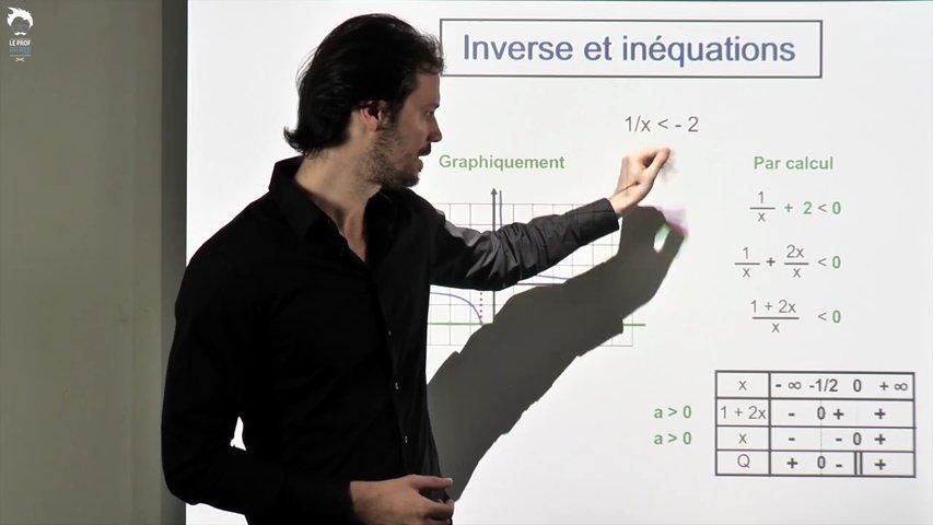 Inverse et inéquations 2/2