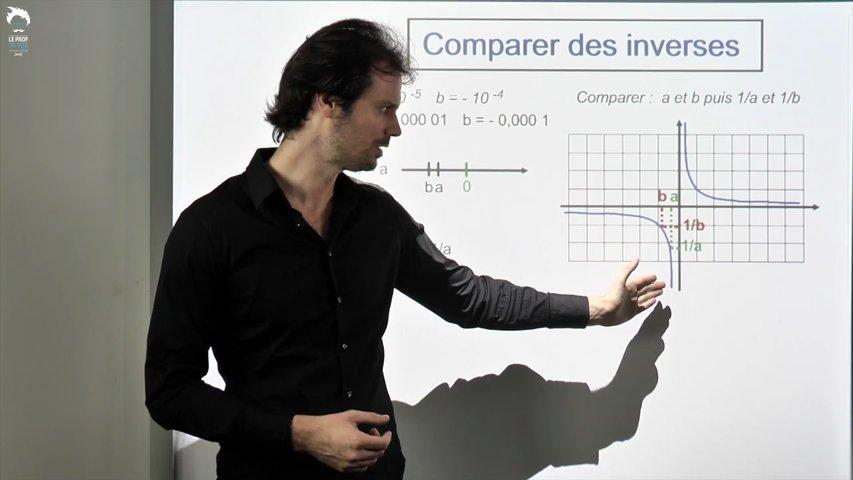 Comparer des inverses