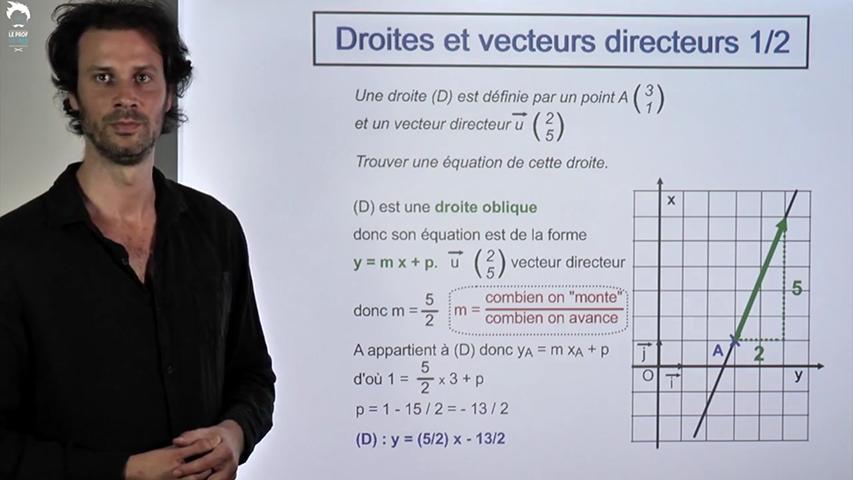 Passage vecteur directeur à équation sans passer par la pente
