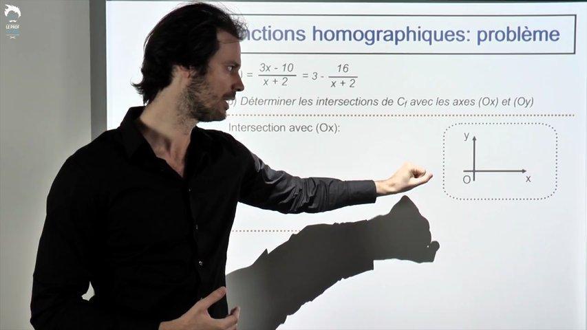 Fonctions homographiques : problème