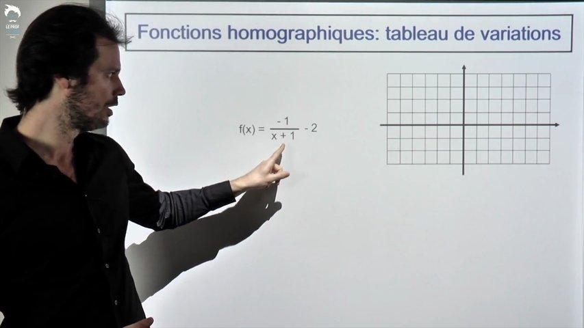Fonctions homographiques: tableau de variations 2/2