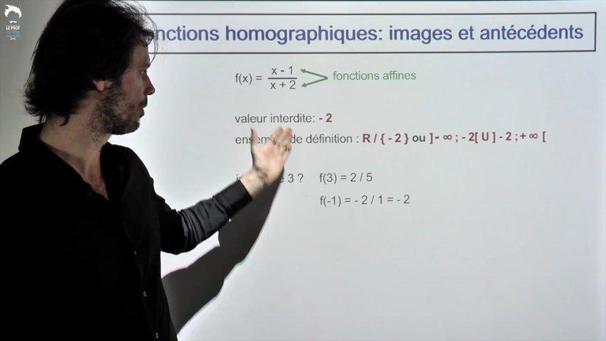 Fonctions homographiques : images et antécedents
