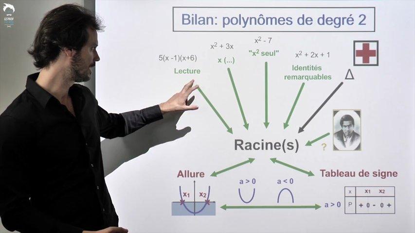 Bilan: polynômes de degré 2