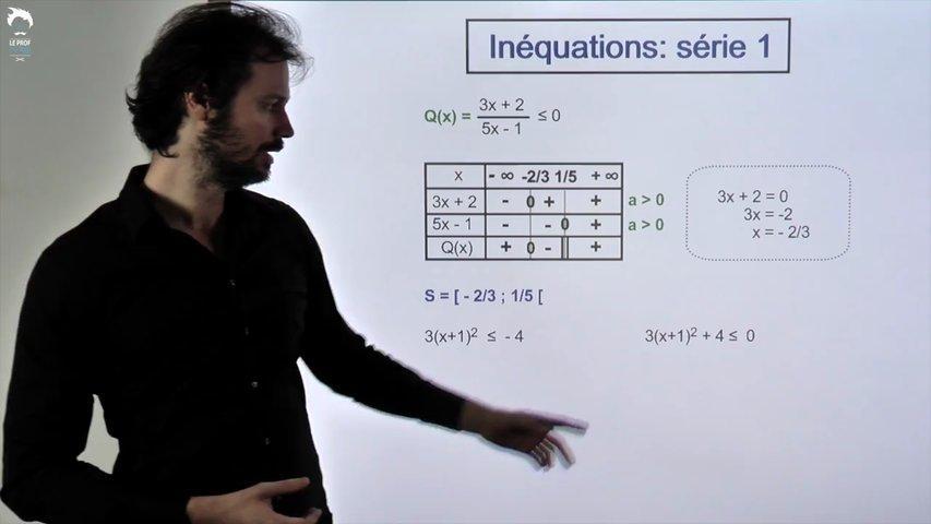 Inéquations: série 1