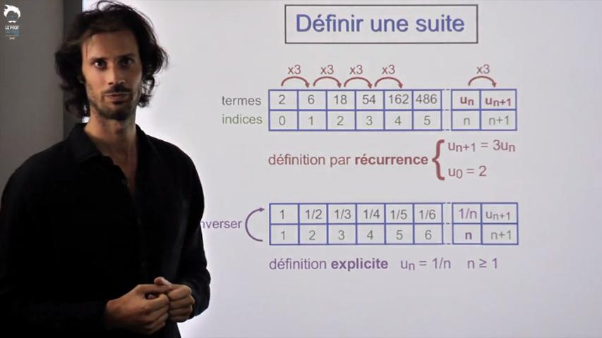 Définition par récurrence et définition explicite - Suites arithmétiques et géométriques