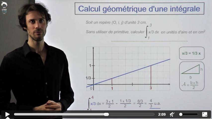 Calcul intégrales sans primitives