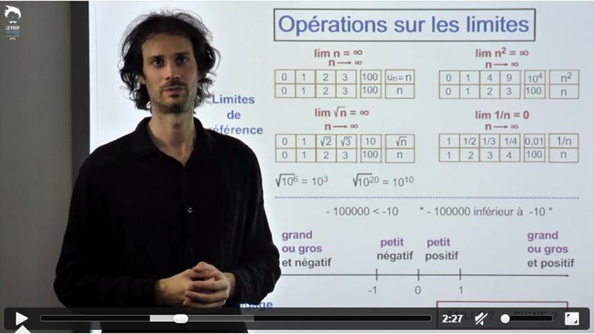 Opérations sur les limites - 1/2