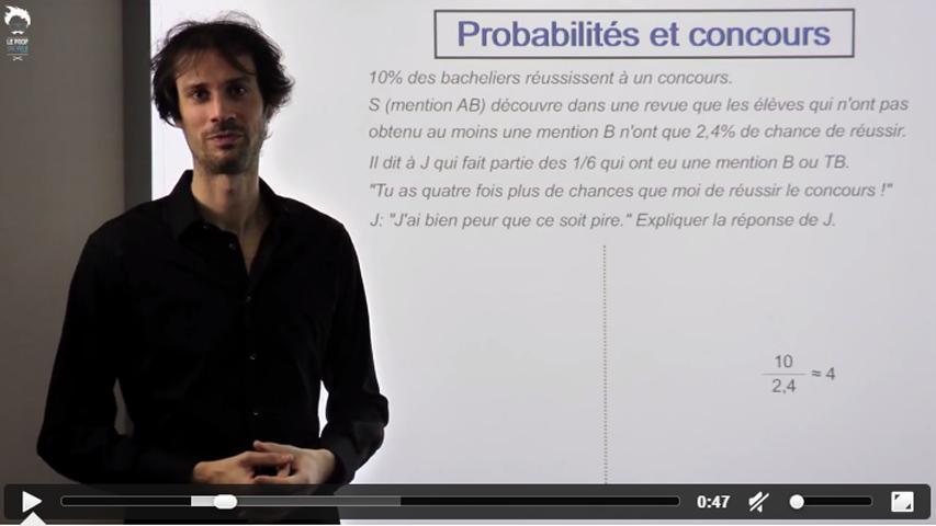 Probabilités conditionnelles : Problème difficile