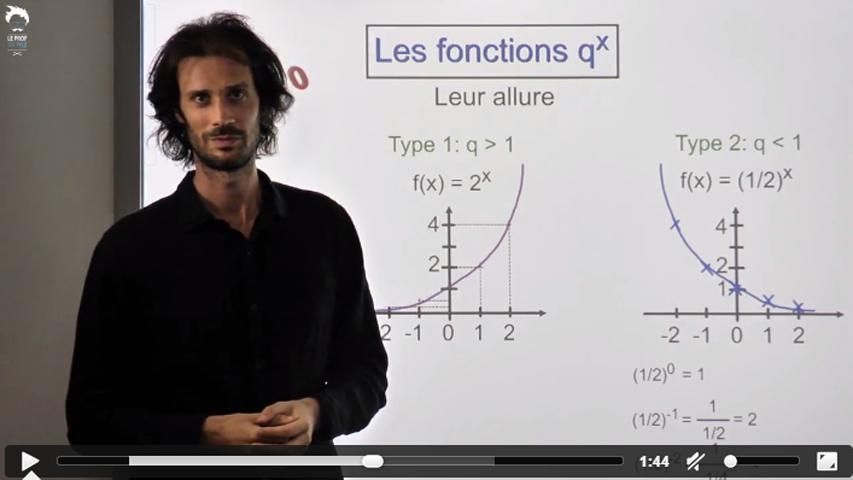 Les fonctions q puissance x