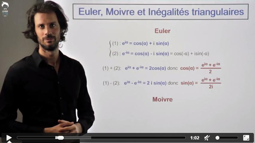 Formules d'Euler, de Moivre et les inégalités triangulaires 1